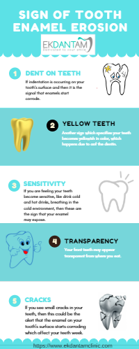 Sign of Tooth Enamel Erosion